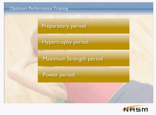 NASM Chapter 14 Integrated Program Design and the Optimum