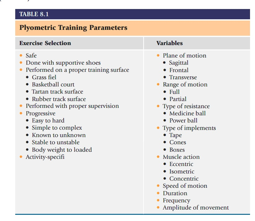 NASM Chapter 11 Plyometric (Reactive) Training Concepts